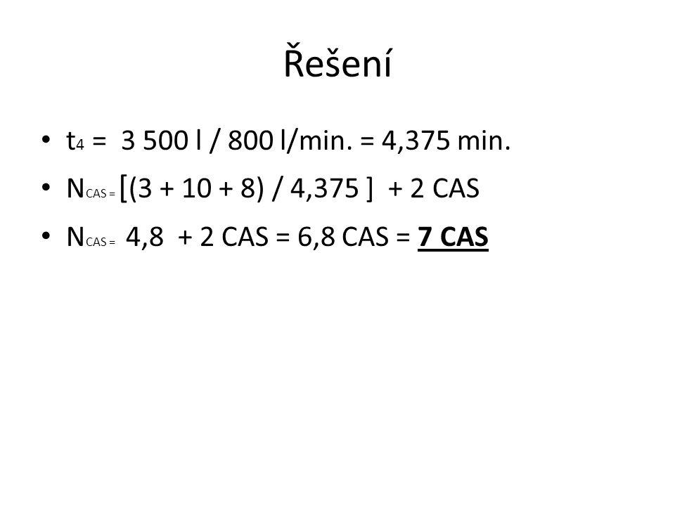 Řešení t4 = 3 500 l / 800 l/min. = 4,375 min. NCAS = [(3 + 10 + 8) / 4,375 ] + 2 CAS.